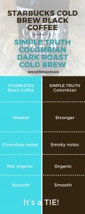 cold brew challenge starbucks vs simple truth